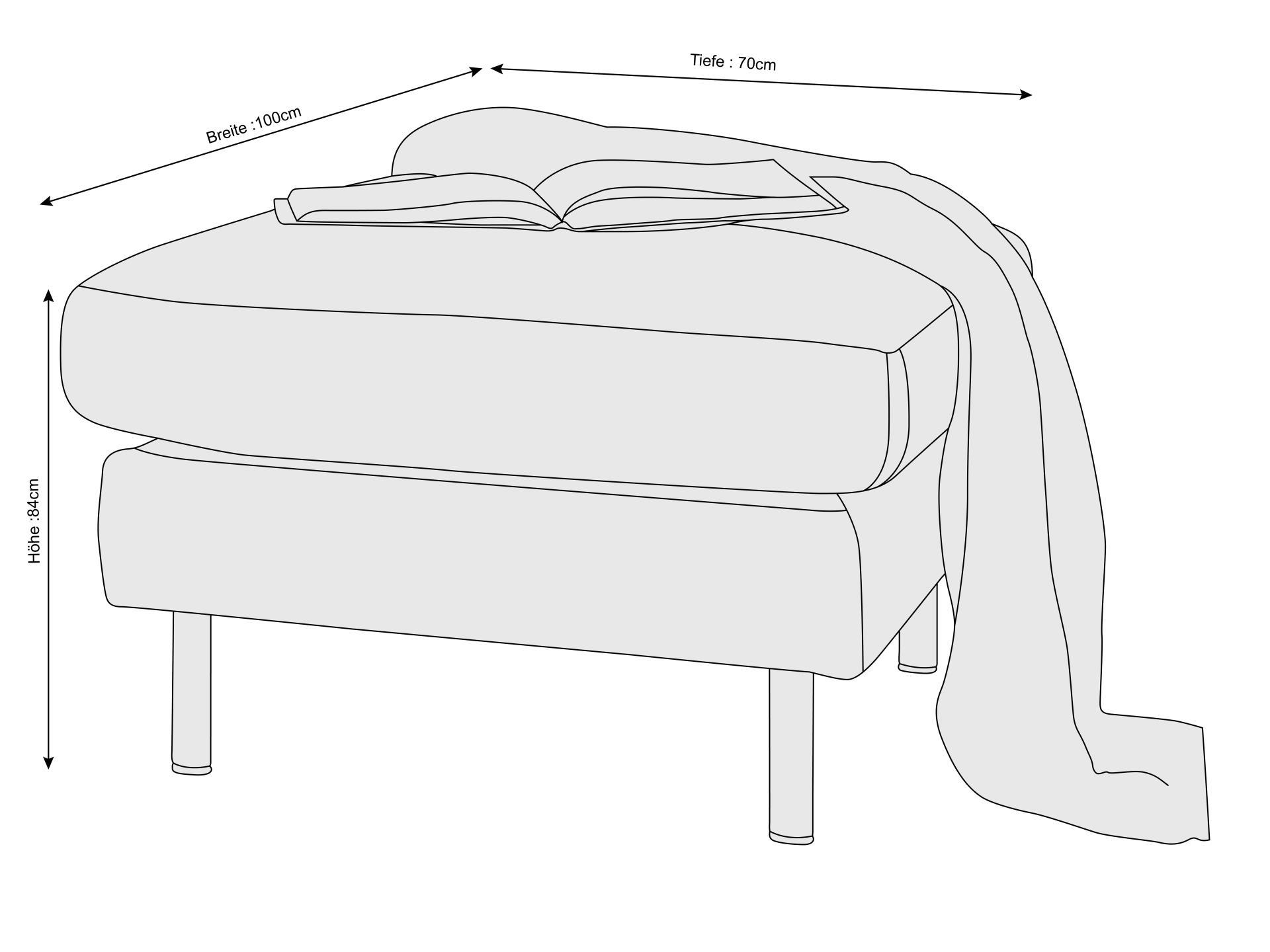 Skizze von Sabbioneta A III